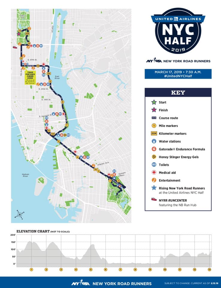 2019 NYC Course Map