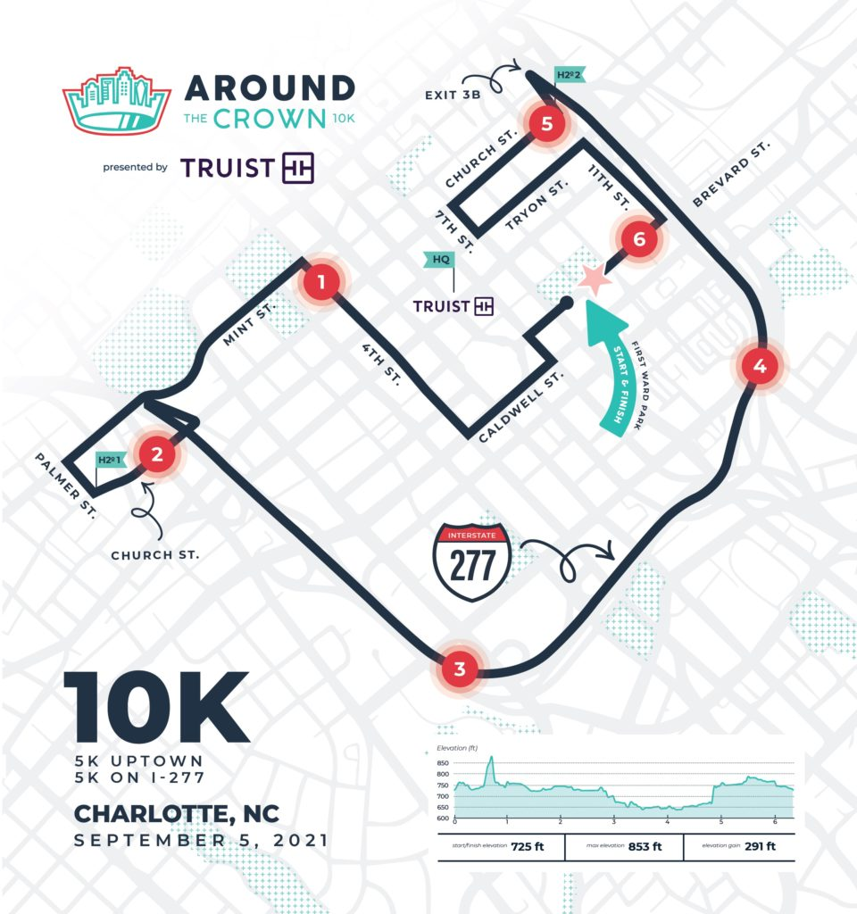 Course map for 2021 ATC10K